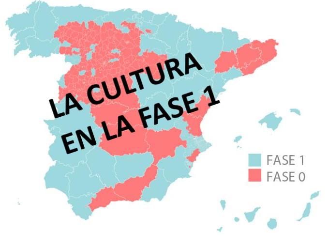 La actividad cultural y escénica en la FASE 1. Medidas aprobadas en BOE de 9/5/20