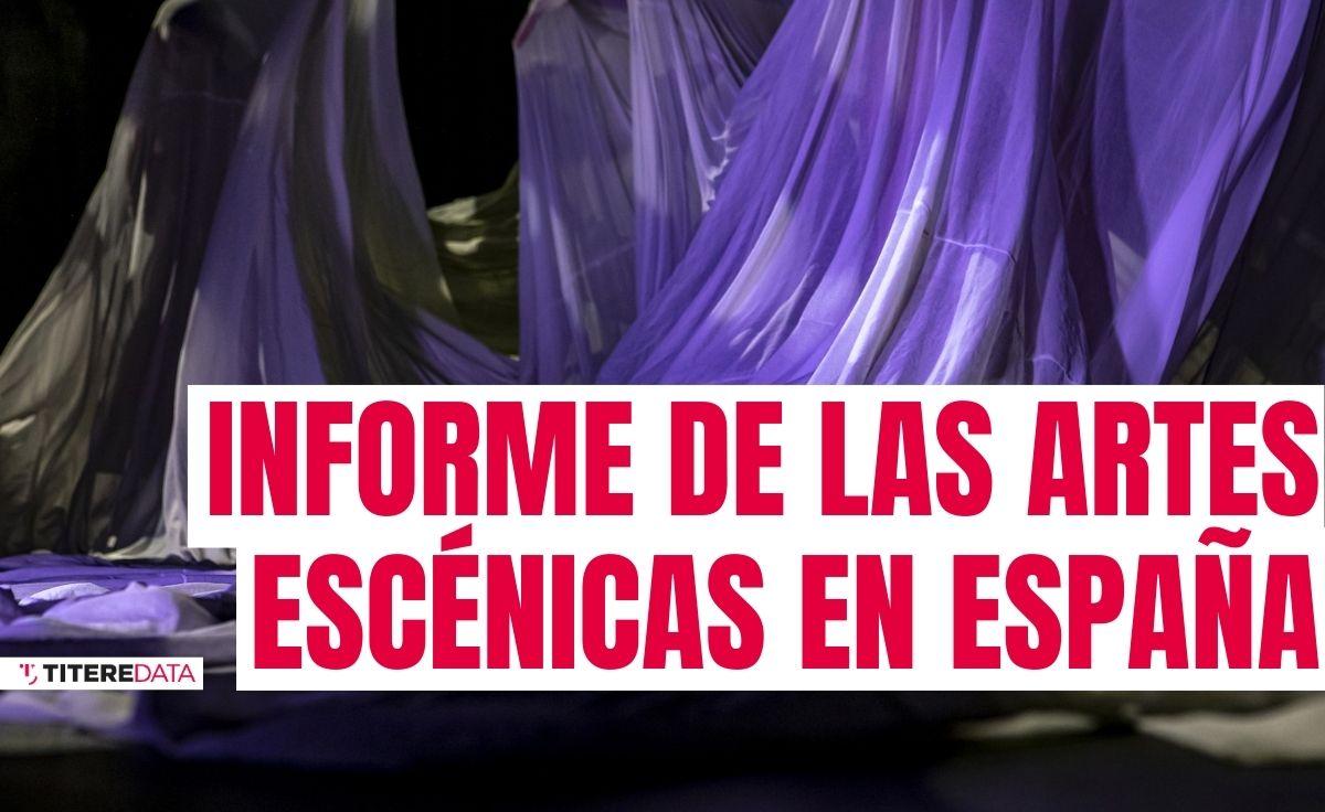 Informe artes escénicas España 2020