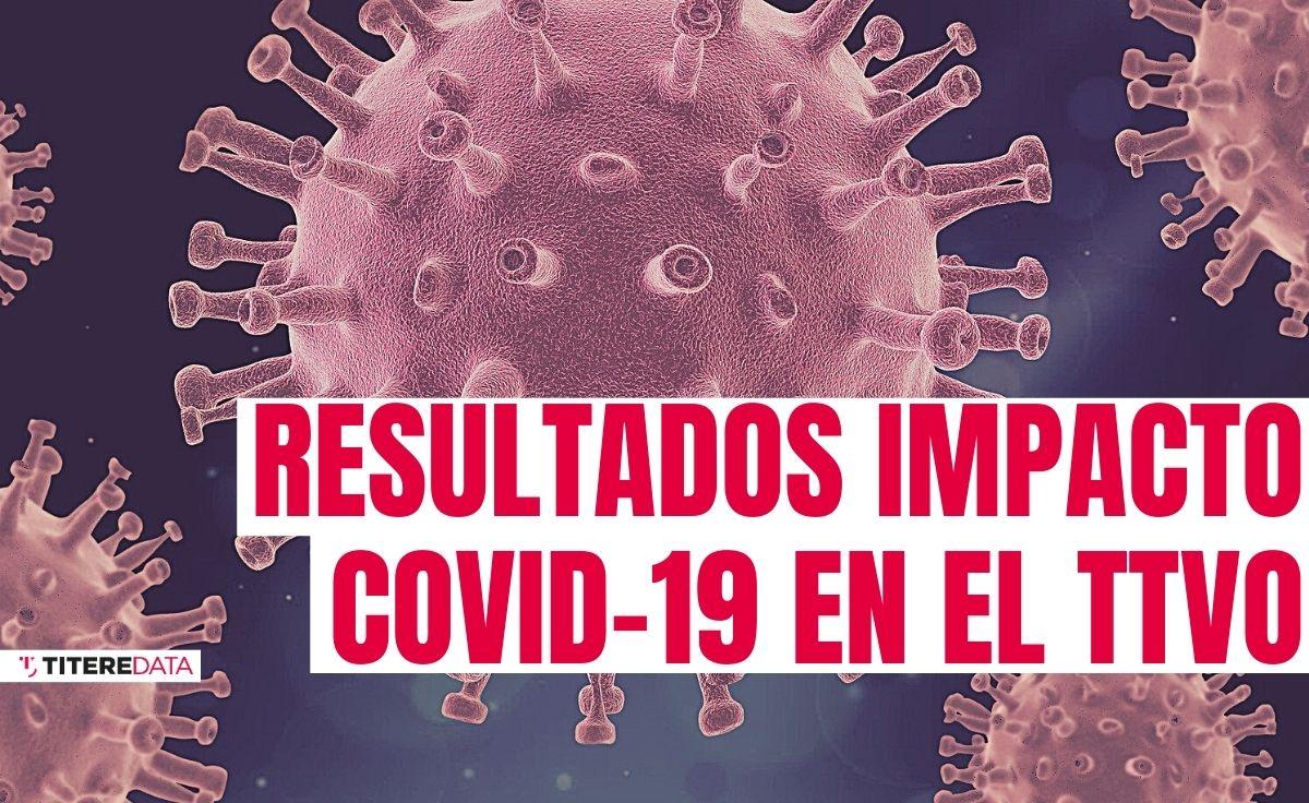 Conclusiones impacto pandemia en el TTVO